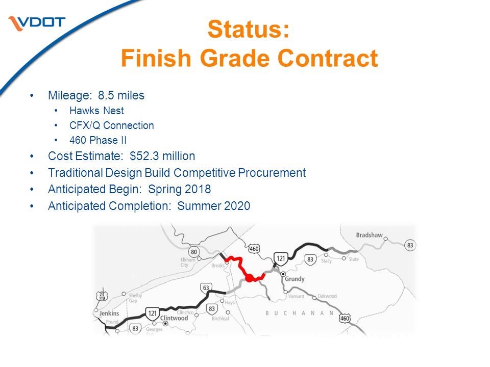 Status: Finish Grade Contract Mileage: 8.5 miles Hawks Nest CFX/Q Connection 460 Phase II Cost Estimate: $52.3 million Traditional Design Build Compet
