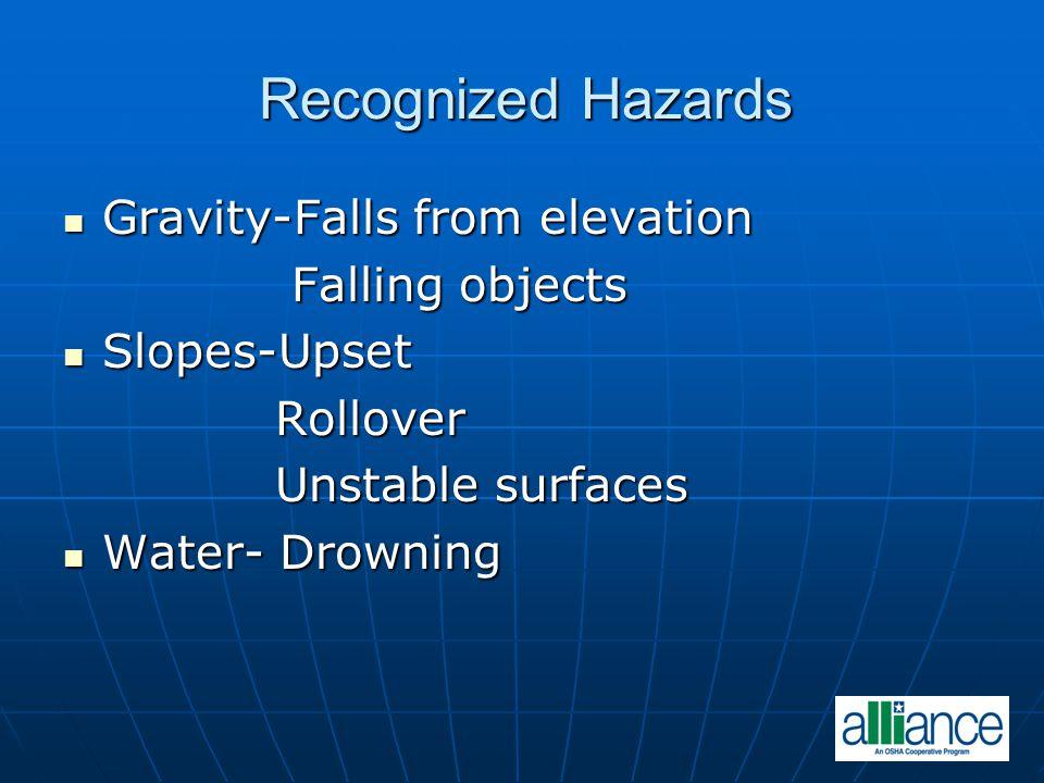 Recognized Hazards Gravity-Falls from elevation Gravity-Falls from elevation Falling objects Falling objects Slopes-Upset Slopes-Upset Rollover Rollov