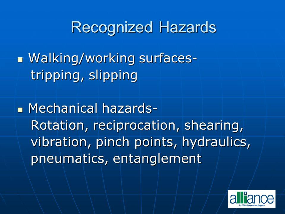 Recognized Hazards Walking/working surfaces- Walking/working surfaces- tripping, slipping tripping, slipping Mechanical hazards- Mechanical hazards- R