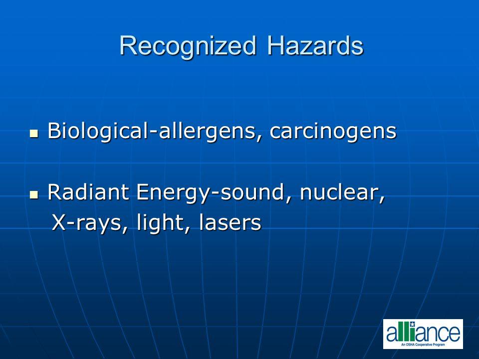 Recognized Hazards Biological-allergens, carcinogens Biological-allergens, carcinogens Radiant Energy-sound, nuclear, Radiant Energy-sound, nuclear, X
