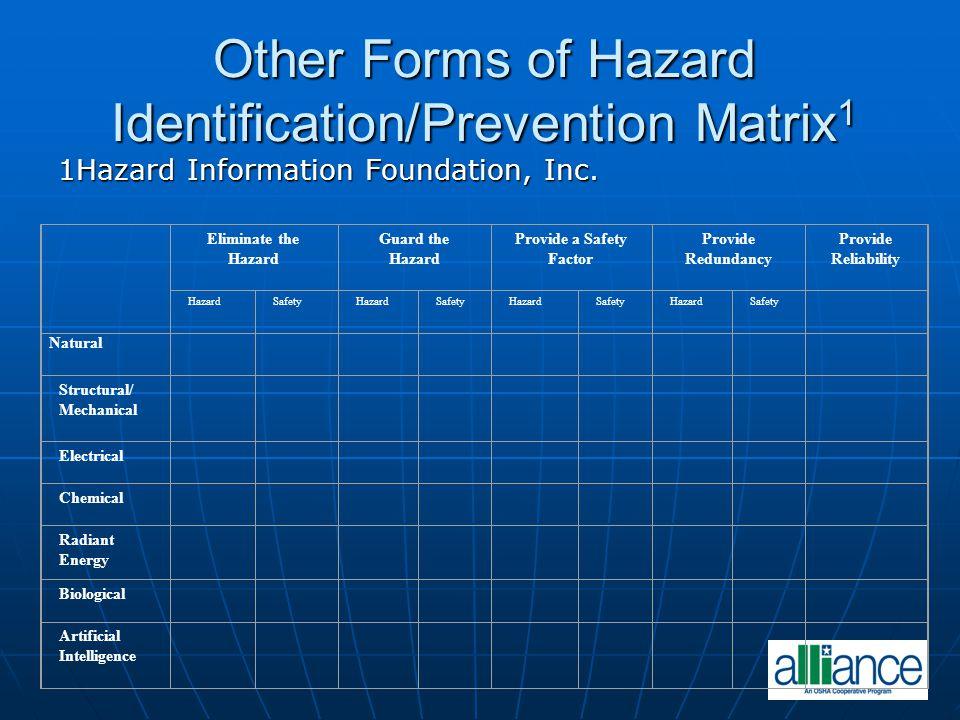 Other Forms of Hazard Identification/Prevention Matrix 1 1Hazard Information Foundation, Inc. Eliminate the Hazard Guard the Hazard Provide a Safety F