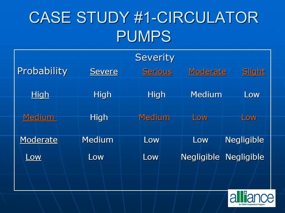 CASE STUDY #1-CIRCULATOR PUMPS Severity Severity Probability Severe Serious Moderate Slight High High High Medium Low High High High Medium Low Medium