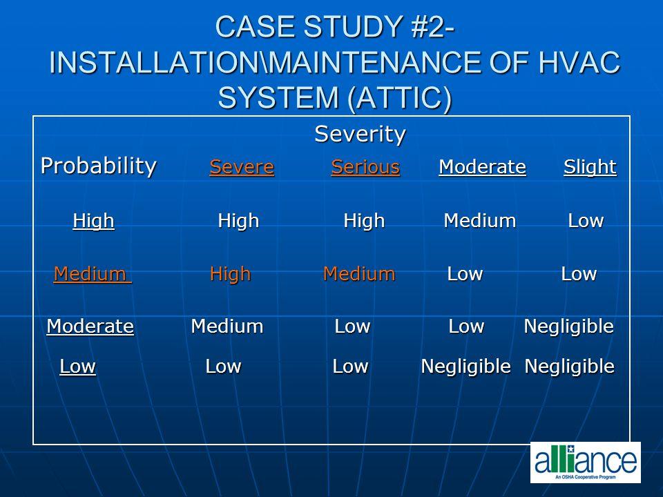 CASE STUDY #2- INSTALLATION\MAINTENANCE OF HVAC SYSTEM (ATTIC) Severity Severity Probability Severe Serious Moderate Slight High High High Medium Low