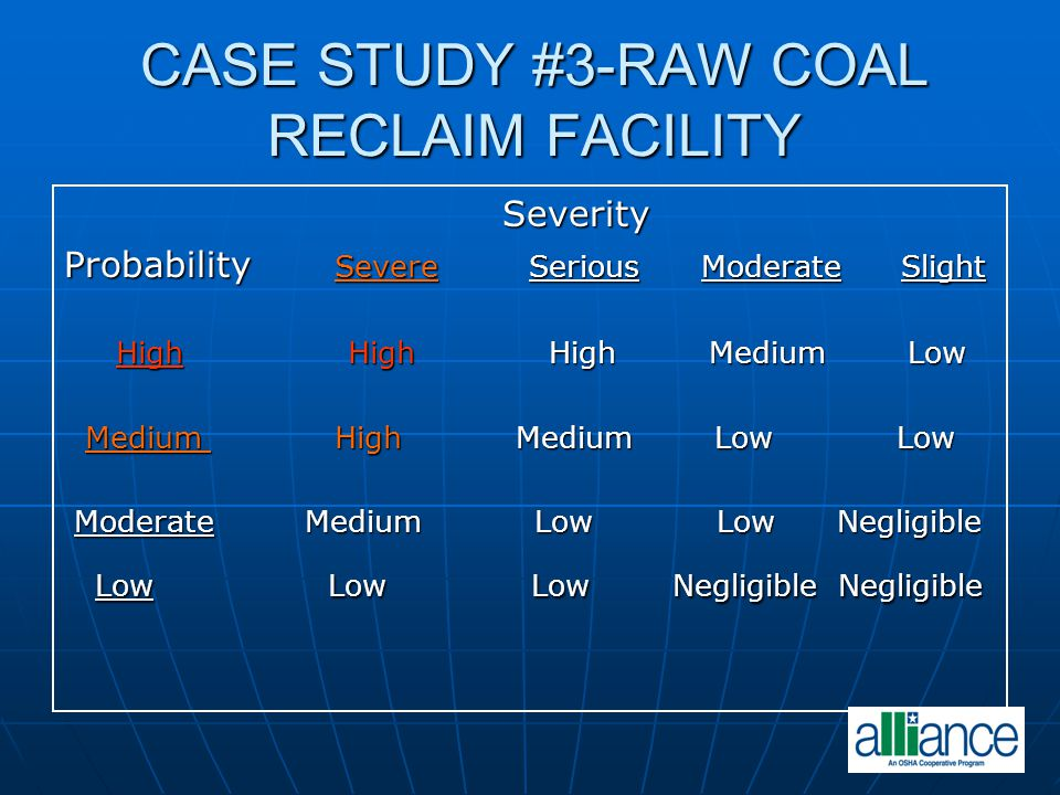 CASE STUDY #3-RAW COAL RECLAIM FACILITY Severity Severity Probability Severe Serious Moderate Slight High High High Medium Low High High High Medium L