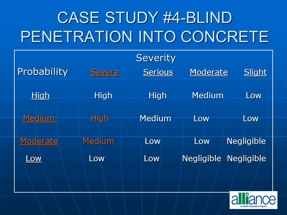 CASE STUDY #4-BLIND PENETRATION INTO CONCRETE Severity Severity Probability Severe Serious Moderate Slight High High High Medium Low High High High Me
