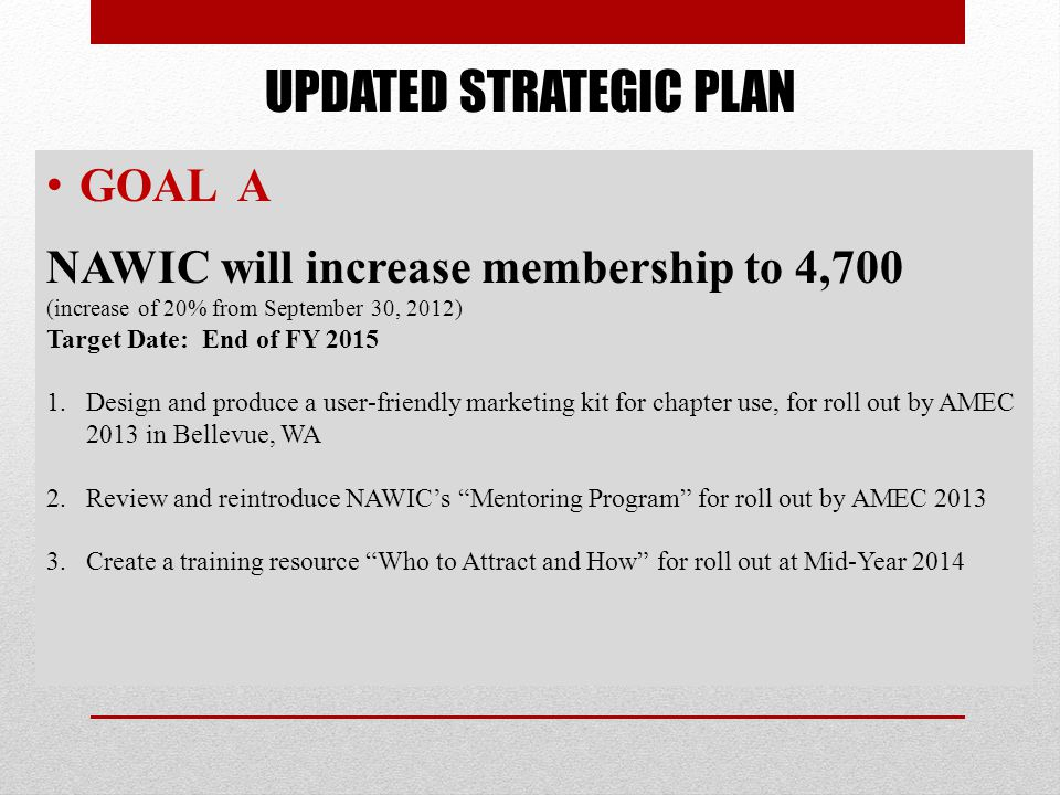 GOAL A NAWIC will increase membership to 4,700 (increase of 20% from September 30, 2012) Target Date: End of FY 2015 1.Design and produce a user-frien