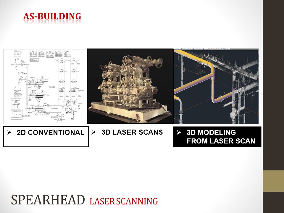 2D CONVENTIONAL 3D LASER SCANS 3D MODELING FROM LASER SCAN SPEARHEAD LASER SCANNING
