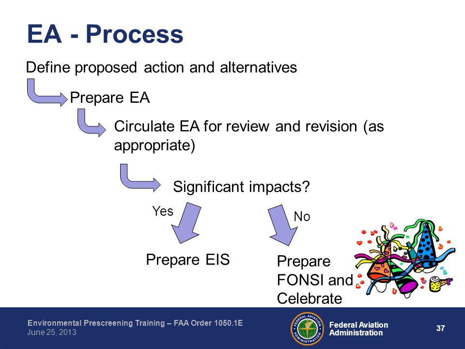 37 Federal Aviation Administration Environmental Prescreening Training – FAA Order 1050.1E June 25, 2013 EA - Process Define proposed action and alternatives Prepare EA Circulate EA for review and revision (as appropriate) Significant impacts.