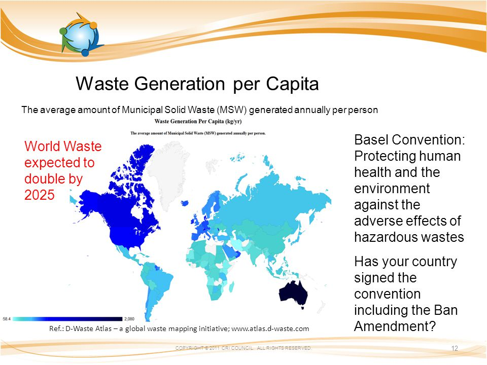 Waste Generation per Capita The average amount of Municipal Solid Waste (MSW) generated annually per person COPYRIGHT © 2011 CRI COUNCIL.