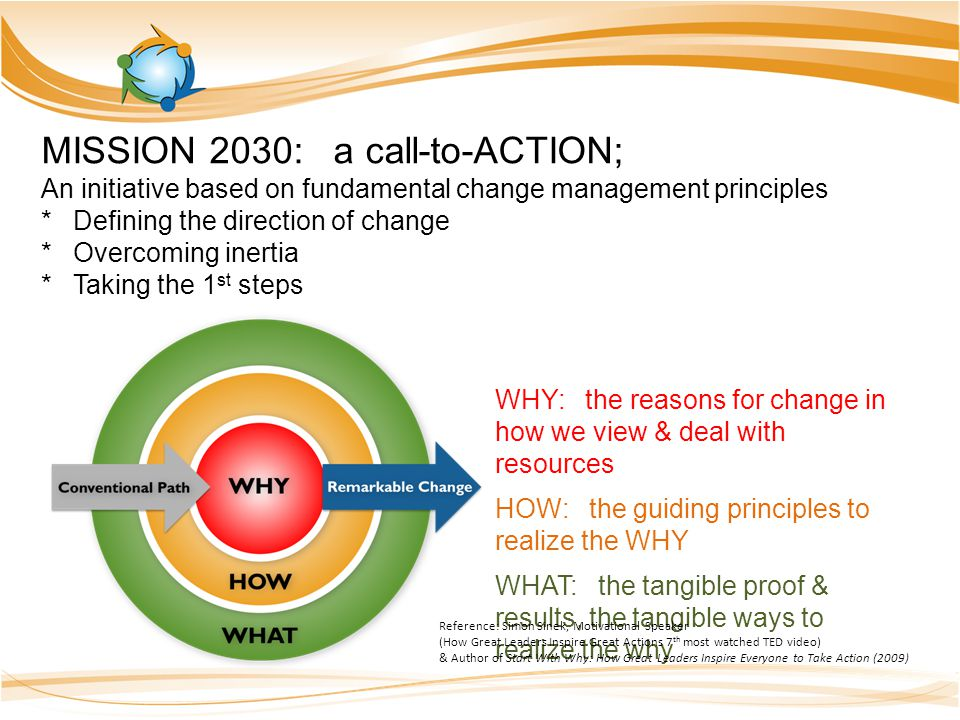 MISSION 2030: a call-to-ACTION; An initiative based on fundamental change management principles * Defining the direction of change * Overcoming inertia * Taking the 1 st steps WHY: the reasons for change in how we view & deal with resources HOW: the guiding principles to realize the WHY WHAT: the tangible proof & results, the tangible ways to realize the why Reference: Simon Sinek, Motivational Speaker (How Great Leaders Inspire Great Actions 7 th most watched TED video) & Author of Start With Why: How Great Leaders Inspire Everyone to Take Action (2009)
