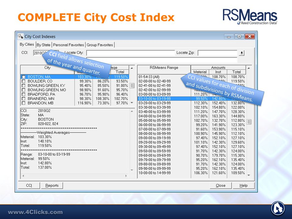 THE COST DATABASE – Exclusive 400,000 line items. RSMEANS Strategic Partner 400,000 Lines Items – All Modifiers Included Most Powerful, Intuitive Sear