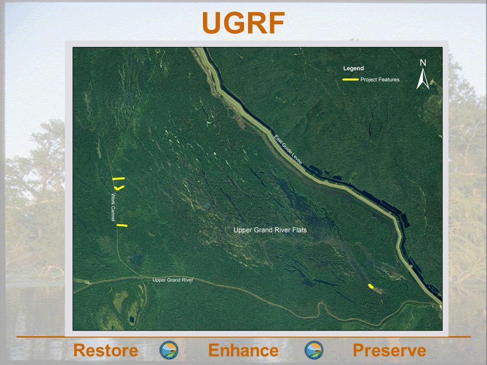 RestoreEnhancePreserve UGRF