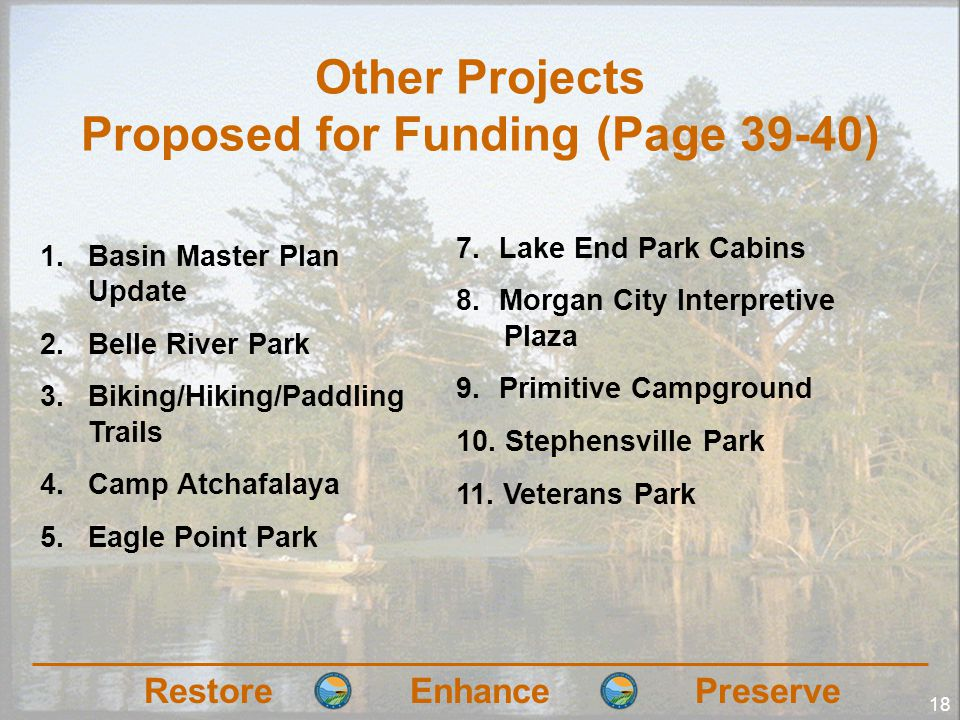 RestoreEnhancePreserve Other Projects Proposed for Funding (Page 39-40) 1.Basin Master Plan Update 2.Belle River Park 3.Biking/Hiking/Paddling Trails
