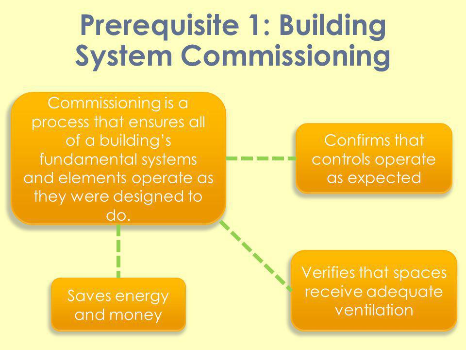 Prerequisite 1: Building System Commissioning Commissioning is a process that ensures all of a buildings fundamental systems and elements operate as t