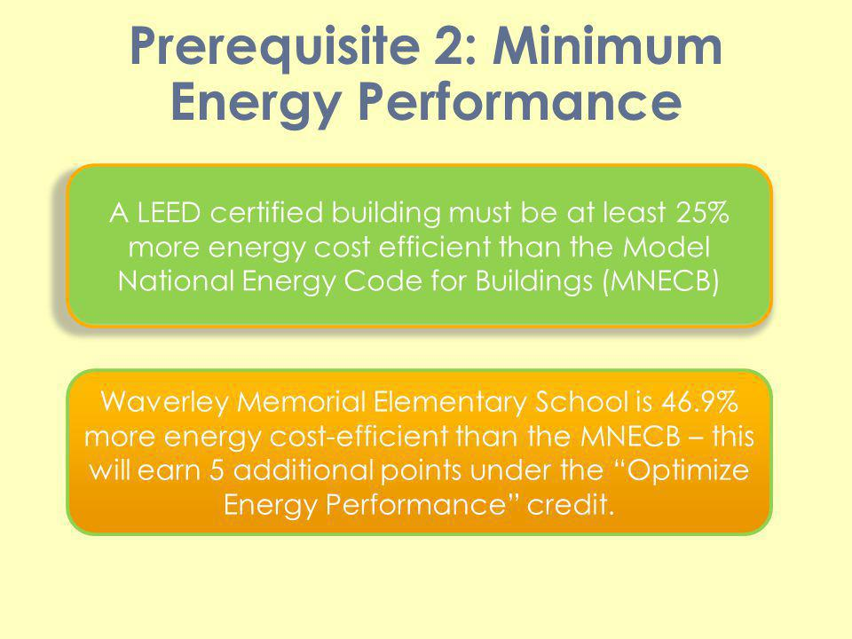 Prerequisite 2: Minimum Energy Performance A LEED certified building must be at least 25% more energy cost efficient than the Model National Energy Co