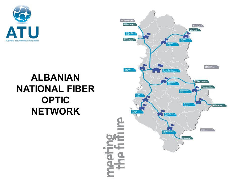 Infrastrukturë Backbone ALBANIAN NATIONAL FIBER OPTIC NETWORK