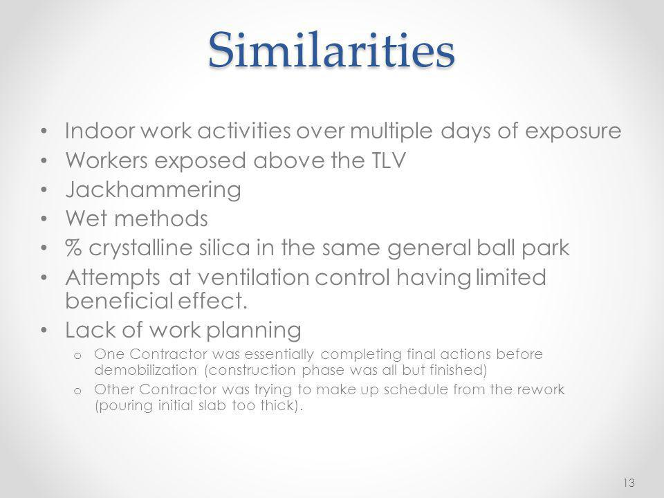 Similarities Indoor work activities over multiple days of exposure Workers exposed above the TLV Jackhammering Wet methods % crystalline silica in the