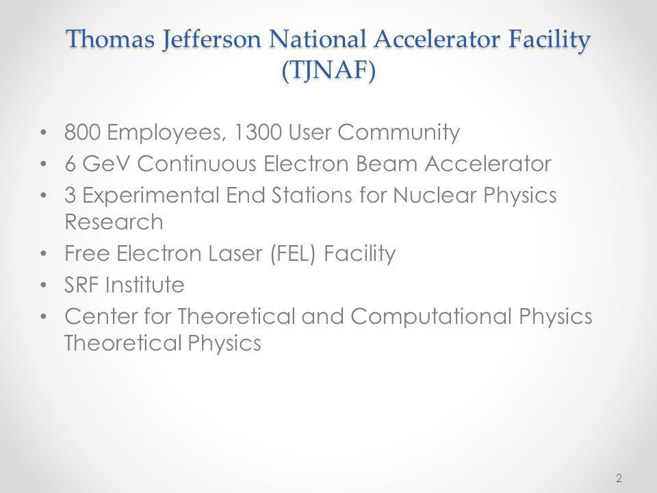 Thomas Jefferson National Accelerator Facility (TJNAF) 800 Employees, 1300 User Community 6 GeV Continuous Electron Beam Accelerator 3 Experimental En