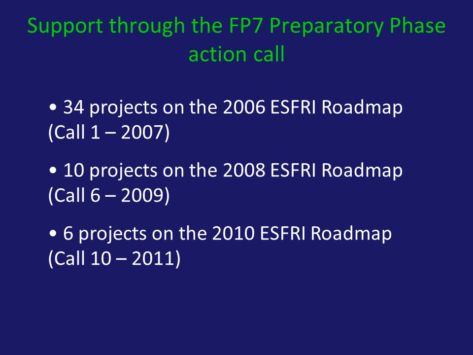 34 projects on the 2006 ESFRI Roadmap (Call 1 – 2007) 10 projects on the 2008 ESFRI Roadmap (Call 6 – 2009) 6 projects on the 2010 ESFRI Roadmap (Call 10 – 2011) Support through the FP7 Preparatory Phase action call