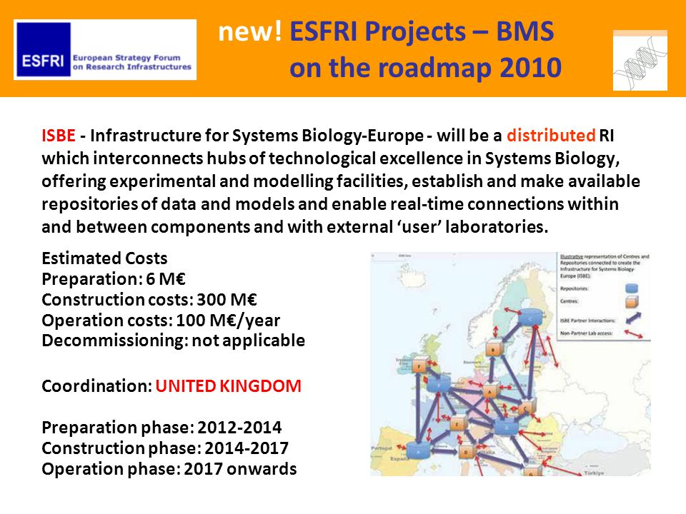 new! ESFRI Projects – BMS on the roadmap 2010 ISBE - Infrastructure for Systems Biology-Europe - will be a distributed RI which interconnects hubs of