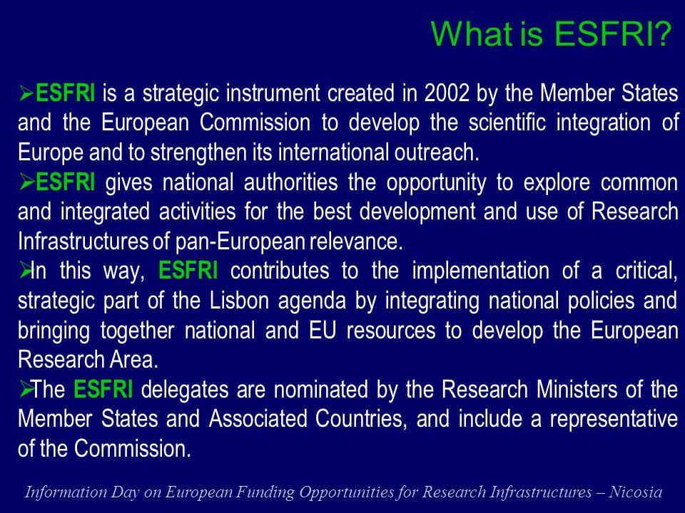 What is ESFRI.