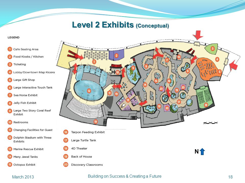 Building on Success & Creating a Future 18 Level 2 Exhibits (Conceptual) N March 2013
