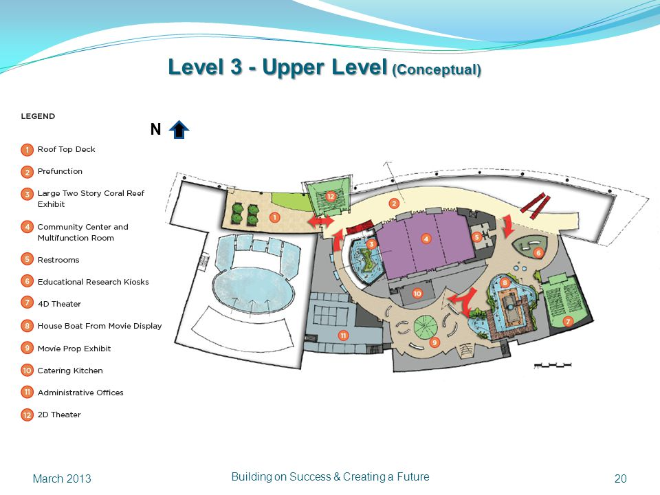 Building on Success & Creating a Future 20 Level 3 - Upper Level (Conceptual) N March 2013