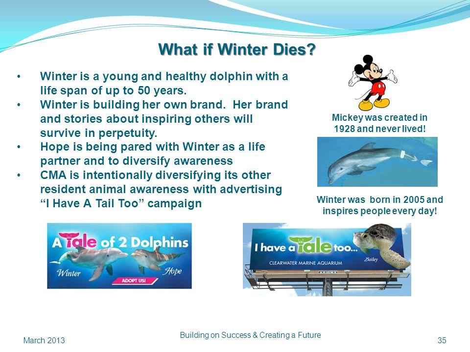 What if Winter Dies.