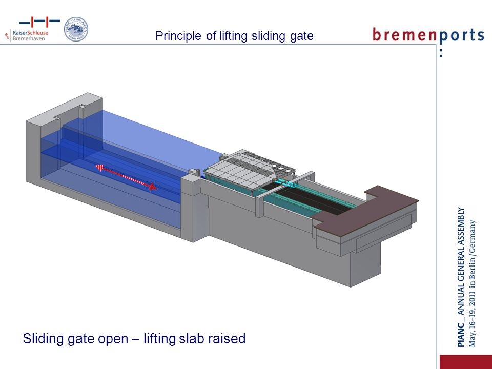 Overview of lifting system – upper section raised Principle of lifting sliding gate lifting cylinder locking device guide elements supporting structure - 4 cylinders per gate - 4090 mm length when retracted - 800 mm construction lift - 8 MN max.
