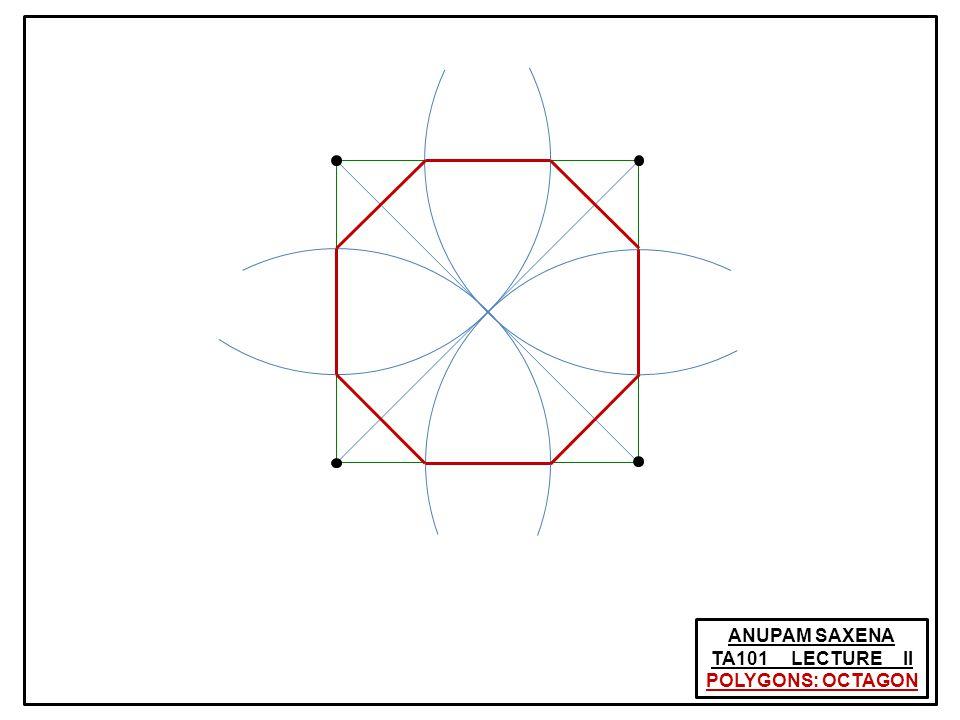 ANUPAM SAXENA TA101 LECTURE II CONSTRUCTION OF ELLIPSE: Parallelogram Method 1 2 3 4 5 6 7 0 8 1 2 3 4 5 6 7 8