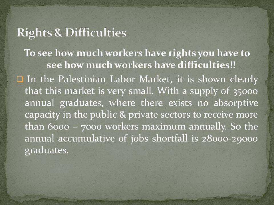 To see how much workers have rights you have to see how much workers have difficulties!.