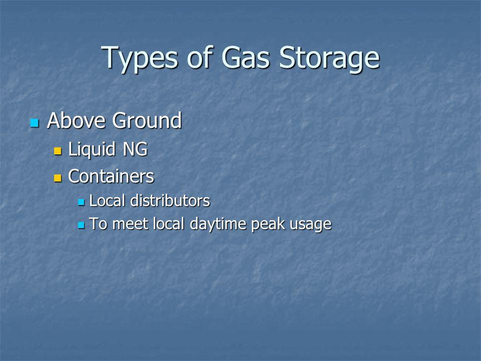 Types of Gas Storage Underground Underground Depleted gas reservoir Depleted gas reservoir Aquifer Aquifer Salt Cavern Salt Cavern *Mines *Mines *Natural caves/caverns *Natural caves/caverns * Minor usage * Minor usage