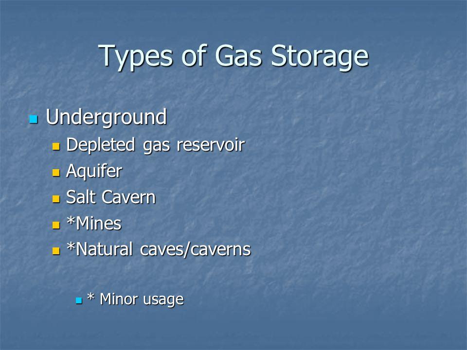 Underground Storage Facilities