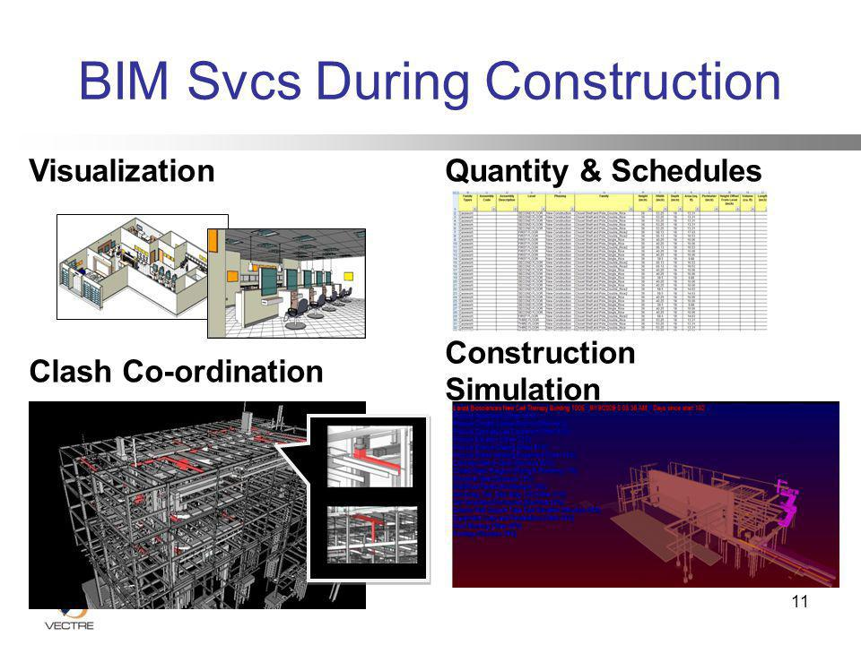 BIM Svcs During Construction VisualizationQuantity & Schedules Clash Co-ordination Construction Simulation 11