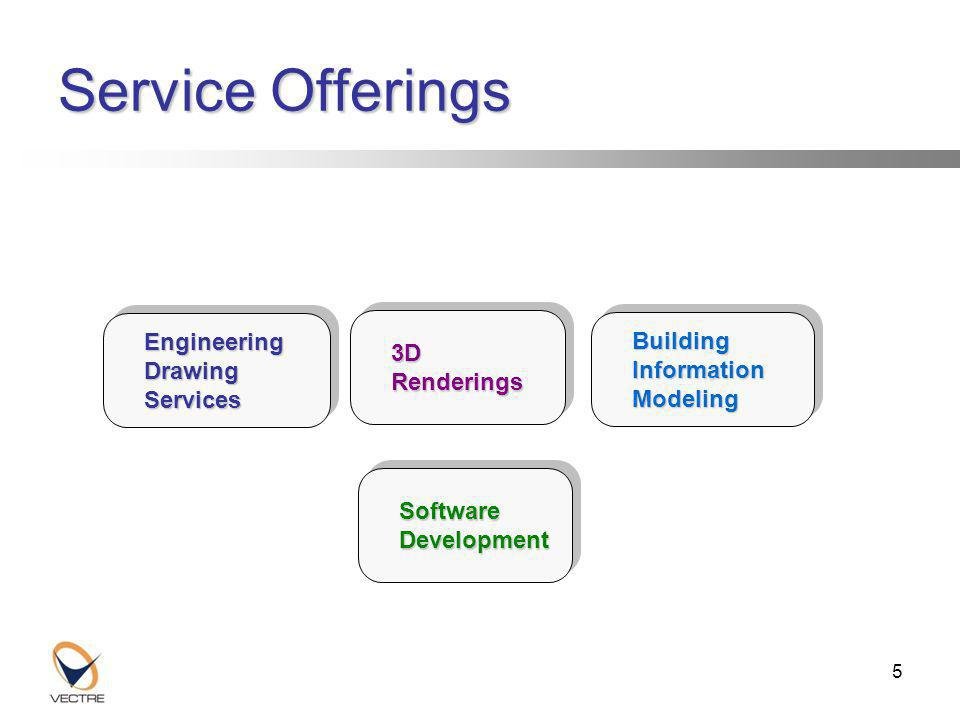 6 Service Offerings Objective: Support creation of BIM (Revit) models Support creation of BIM (Revit) models Architecture Architecture Structure Structure MEP/Fire MEP/Fire Building Information Modeling
