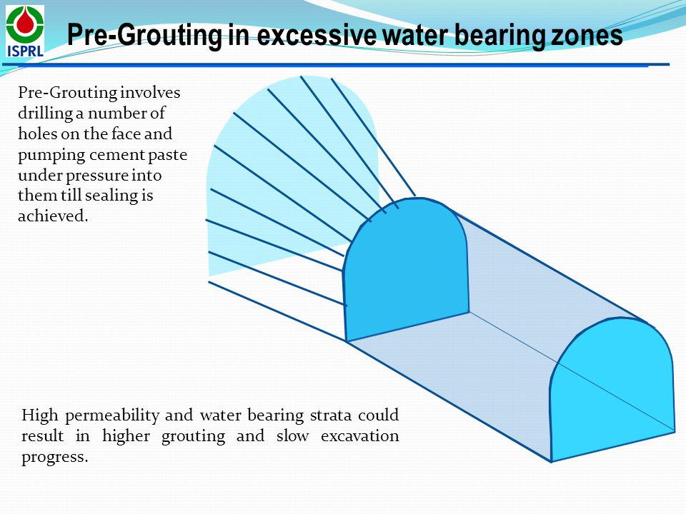 Pre-Grouting in excessive water bearing zones Pre-Grouting involves drilling a number of holes on the face and pumping cement paste under pressure int