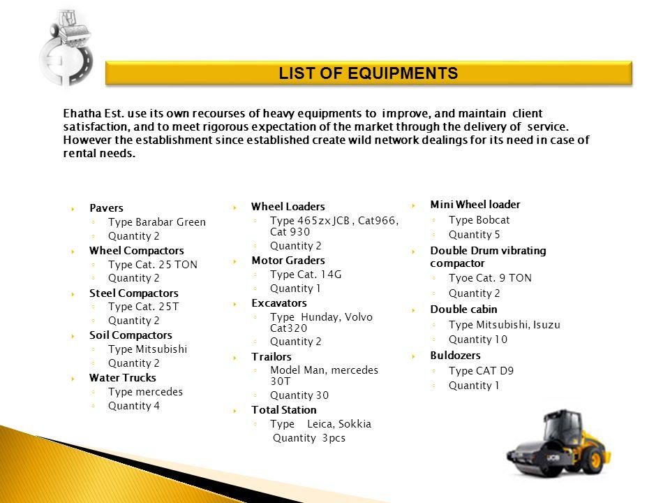 Mini Wheel loader Type Bobcat Quantity 5 Double Drum vibrating compactor Tyoe Cat.