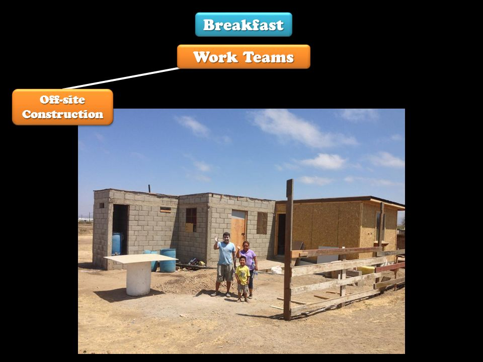 Off-site Construction Breakfast Work Teams