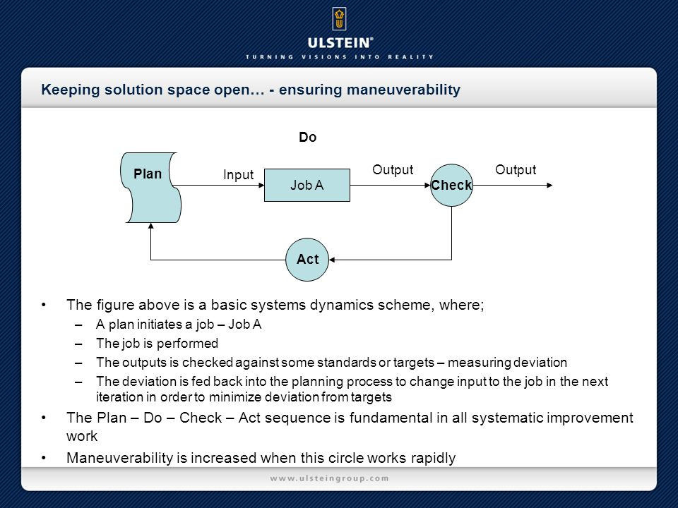 Keeping solution space open… - ensuring maneuverability The figure above is a basic systems dynamics scheme, where; –A plan initiates a job – Job A –The job is performed –The outputs is checked against some standards or targets – measuring deviation –The deviation is fed back into the planning process to change input to the job in the next iteration in order to minimize deviation from targets The Plan – Do – Check – Act sequence is fundamental in all systematic improvement work Maneuverability is increased when this circle works rapidly Job A Output Check Output Plan Input Do Act