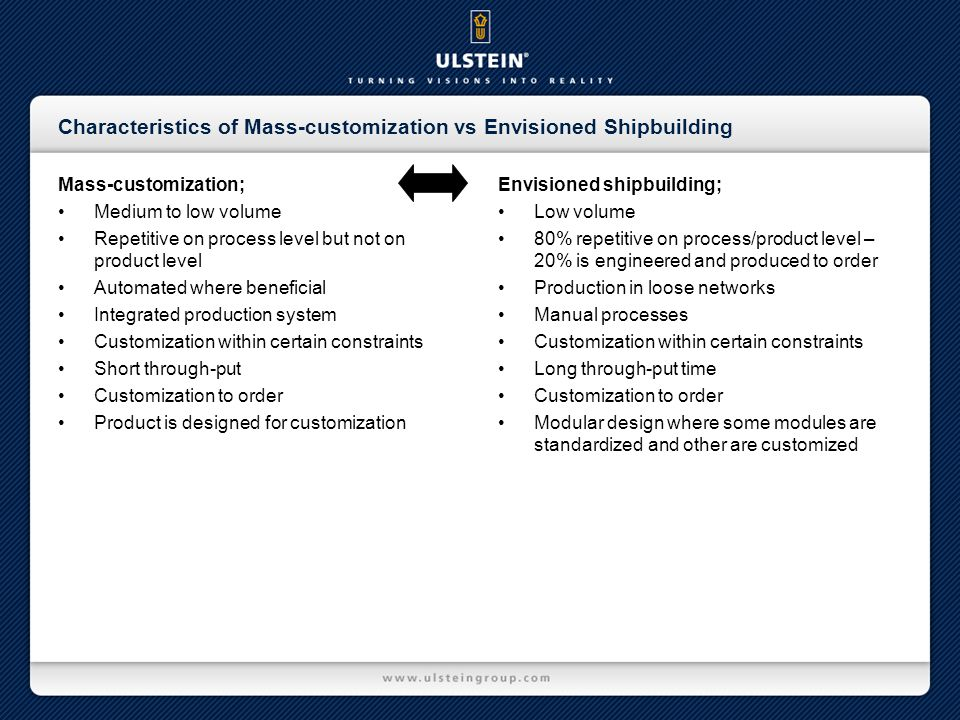 Characteristics of Mass-customization vs Envisioned Shipbuilding Mass-customization; Medium to low volume Repetitive on process level but not on product level Automated where beneficial Integrated production system Customization within certain constraints Short through-put Customization to order Product is designed for customization Envisioned shipbuilding; Low volume 80% repetitive on process/product level – 20% is engineered and produced to order Production in loose networks Manual processes Customization within certain constraints Long through-put time Customization to order Modular design where some modules are standardized and other are customized