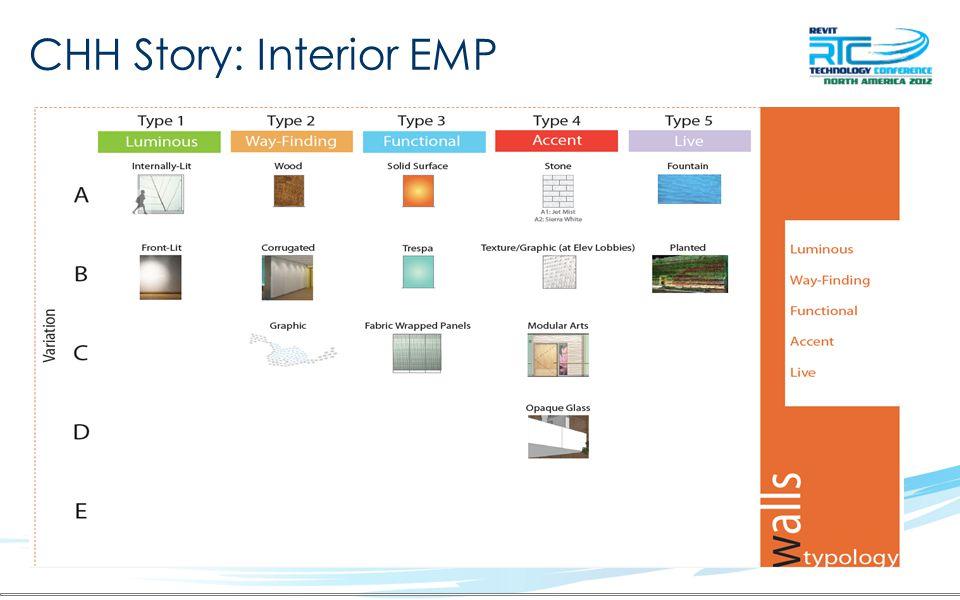 CHH Story: Interior EMP