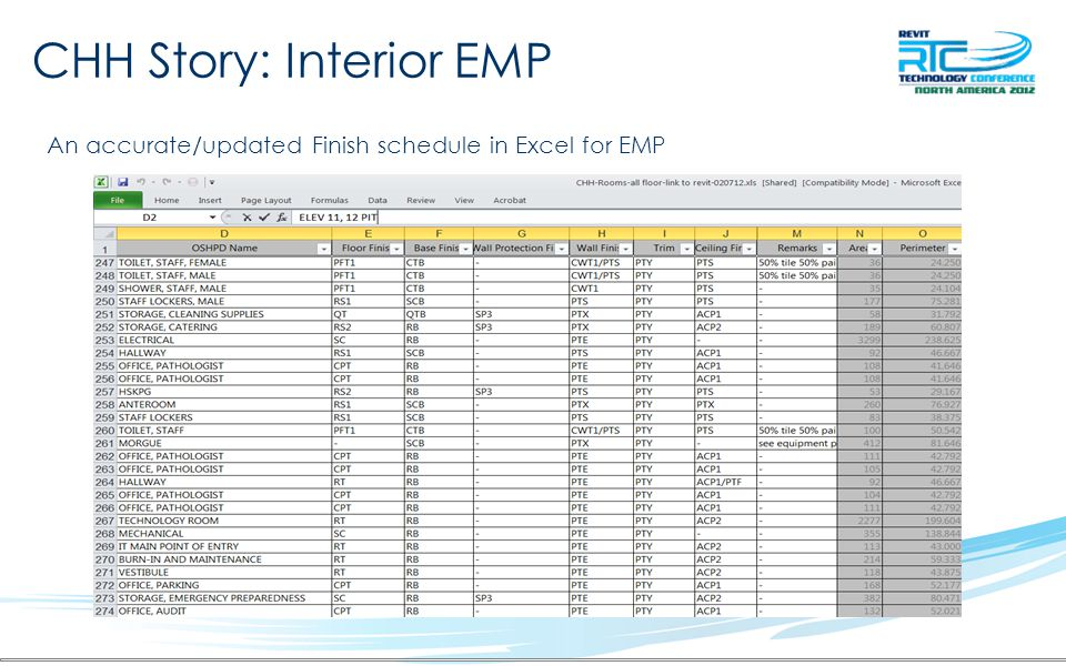 CHH Story: Interior EMP An accurate/updated Finish schedule in Excel for EMP