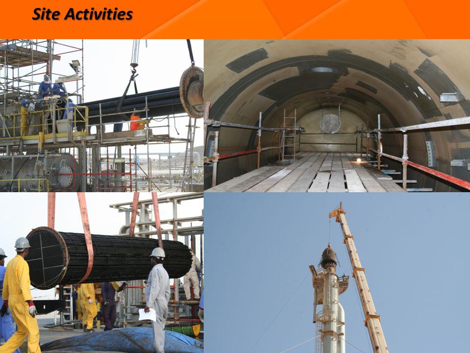 Site Activities
