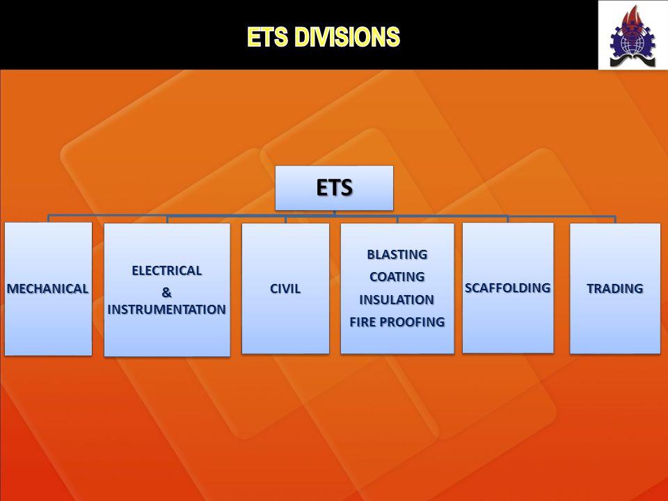 ETS MECHANICAL ELECTRICAL & INSTRUMENTATION CIVILBLASTINGCOATINGINSULATION FIRE PROOFING SCAFFOLDING TRADING