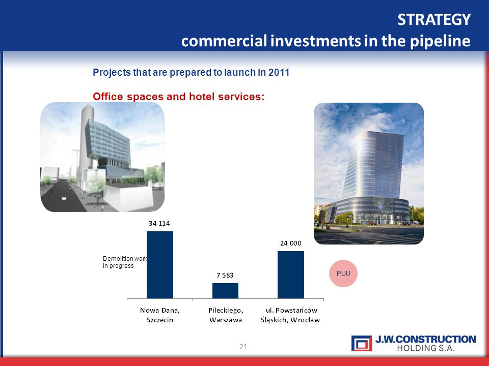 21 STRATEGY commercial investments in the pipeline Projects that are prepared to launch in 2011 Office spaces and hotel services: Demolition work in p