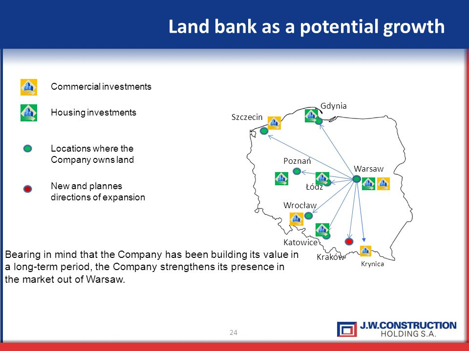 24 Land bank as a potential growth Locations where the Company owns land New and plannes directions of expansion Poznań Gdynia Katowice Warsaw Łódź Kraków Wrocław Szczecin Housing investments Commercial investments Bearing in mind that the Company has been building its value in a long-term period, the Company strengthens its presence in the market out of Warsaw.