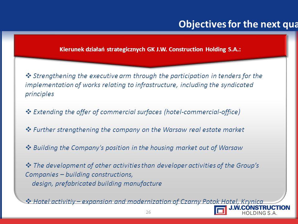 26 Objectives for the next quarters Kierunek działań strategicznych GK J.W. Construction Holding S.A.: Strengthening the executive arm through the par