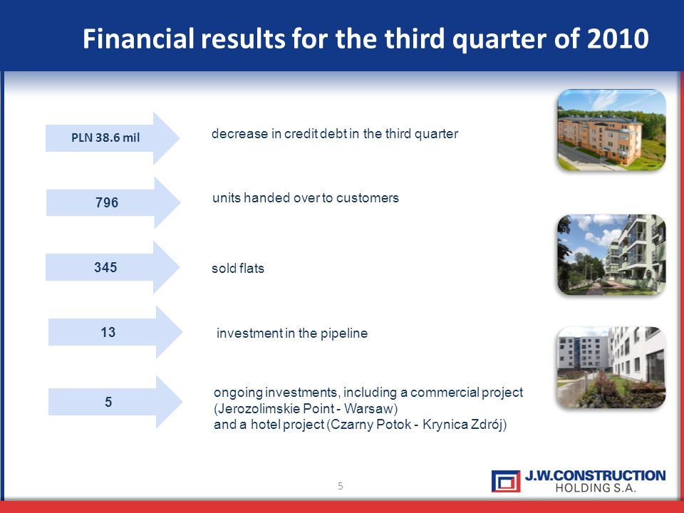 16 Implemented investments of J.W Construction Holding S.A.