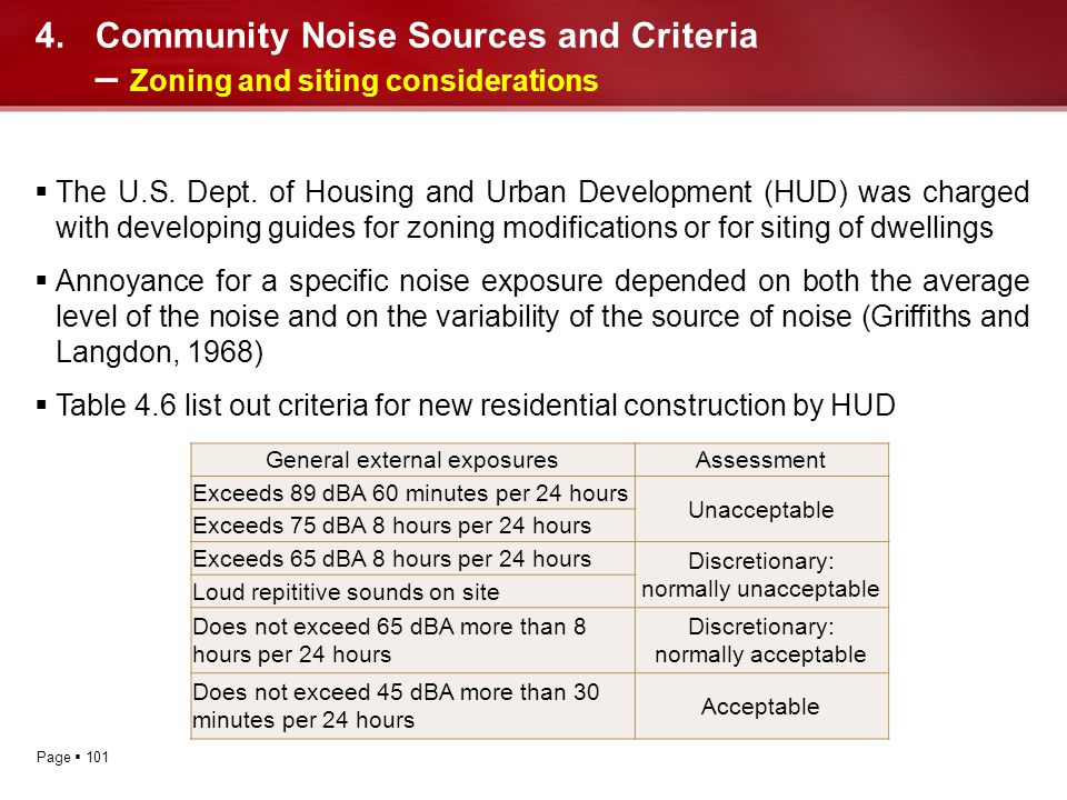 Page 101 The U.S. Dept. of Housing and Urban Development (HUD) was charged with developing guides for zoning modifications or for siting of dwellings