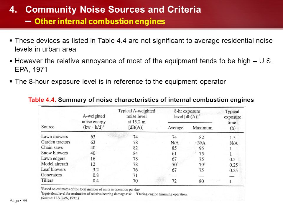 Page 99 These devices as listed in Table 4.4 are not significant to average residential noise levels in urban area However the relative annoyance of m